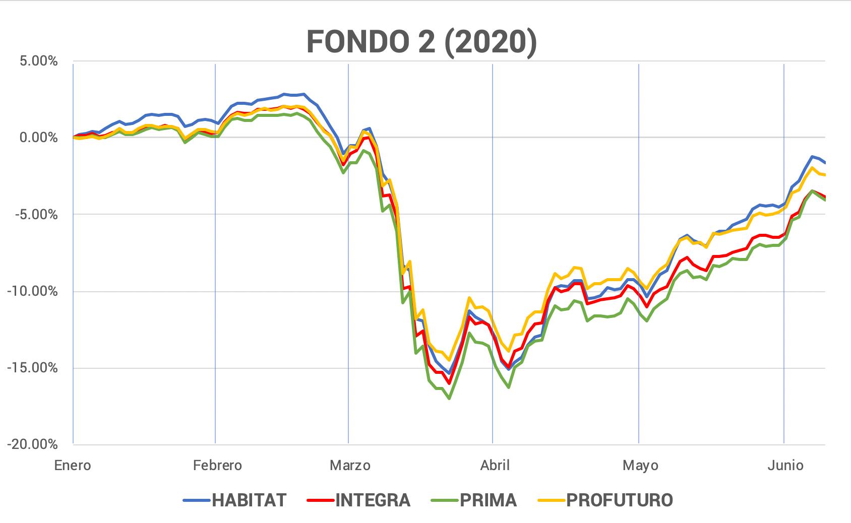 Fondo2
